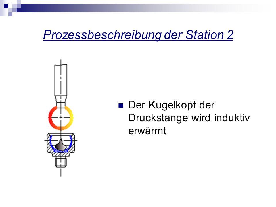 Prozessbeschreibung der Station 2 Der Kugelkopf der Druckstange wird induktiv erwärmt