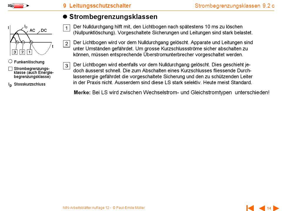 NIN-Arbeitsblätter Auflage 12 - © Paul-Emile Müller 14 9 Leitungsschutzschalter Strombegrenzungsklassen 9.2 c