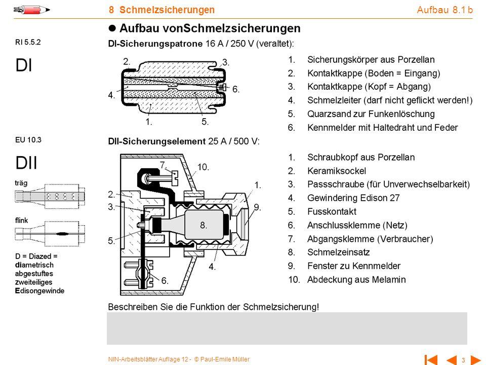 NIN-Arbeitsblätter Auflage 12 - © Paul-Emile Müller 4 8 Schmelzsicherungen Kennzeichnung, Eigenschaften, KLS 8.2 a