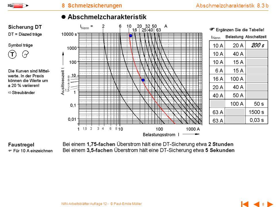 NIN-Arbeitsblätter Auflage 12 - © Paul-Emile Müller 9 8 Schmelzsicherungen Selektivität 8.3 c