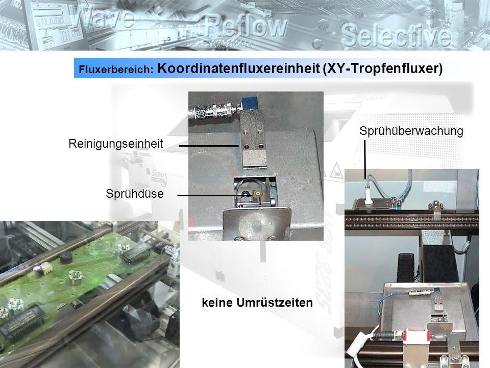 11 Fluxerbereich: Koordinatenfluxereinheit (XY-Tropfenfluxer) Sprühdüse Reinigungseinheit Sprühüberwachung keine Umrüstzeiten
