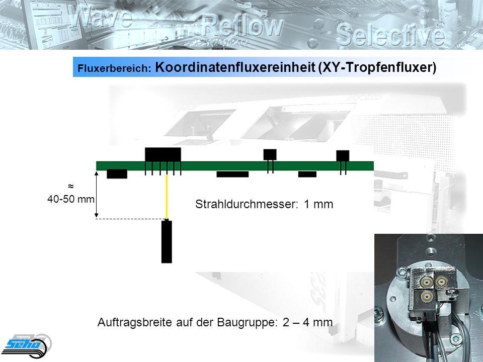12 Fluxerbereich: Koordinatenfluxereinheit (XY-Tropfenfluxer) Strahldurchmesser: 1 mm 40-50 mm Auftragsbreite auf der Baugruppe: 2 – 4 mm