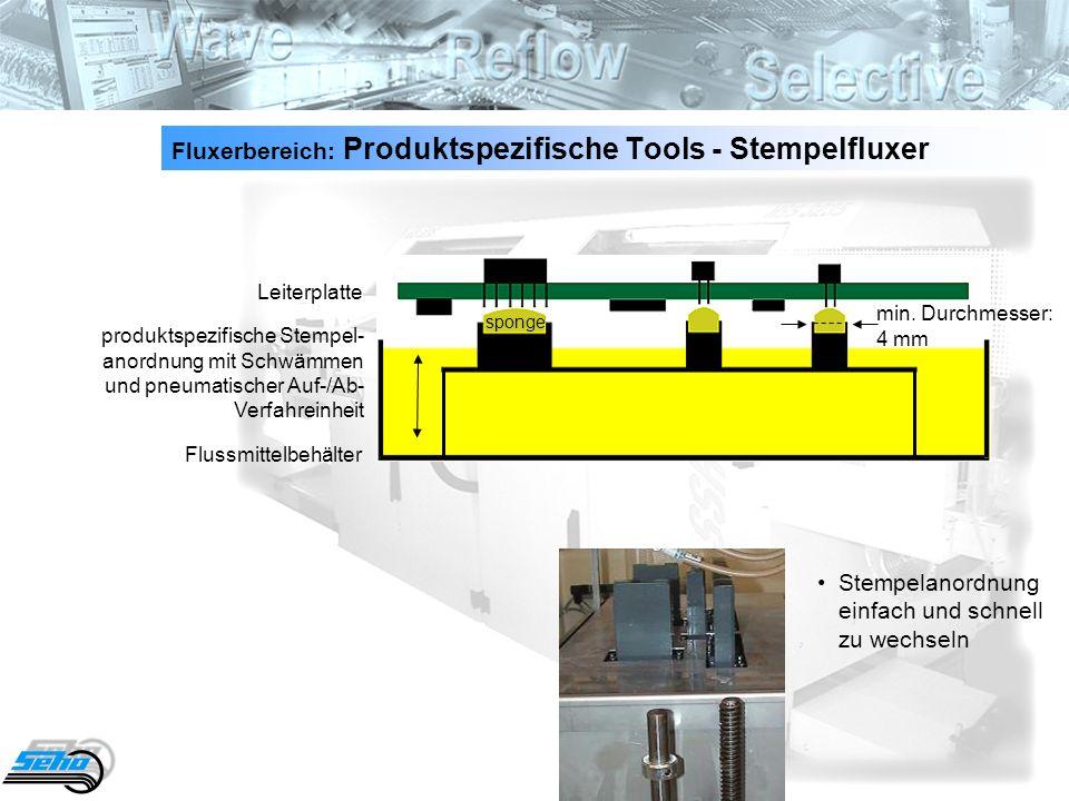 14 Fluxerbereich: Produktspezifische Tools - Stempelfluxer Leiterplatte produktspezifische Stempel- anordnung mit Schwämmen und pneumatischer Auf-/Ab- Verfahreinheit Flussmittelbehälter min.