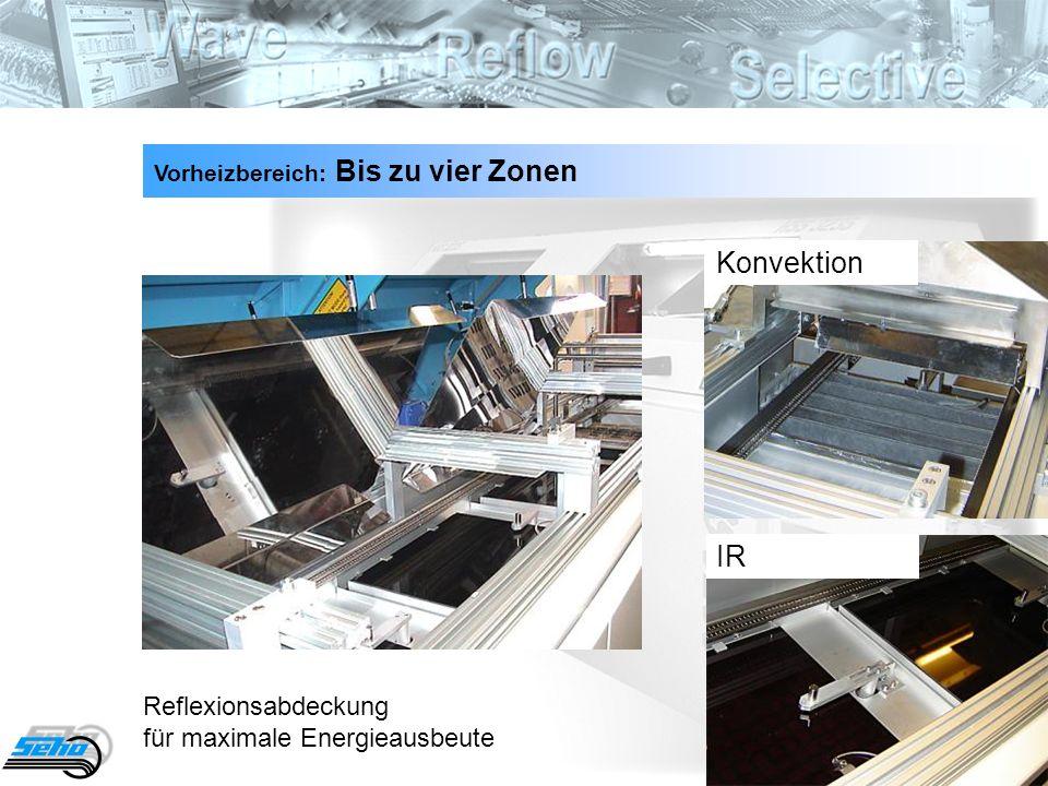 16 Vorheizbereich: Bis zu vier Zonen Reflexionsabdeckung für maximale Energieausbeute Konvektion IR
