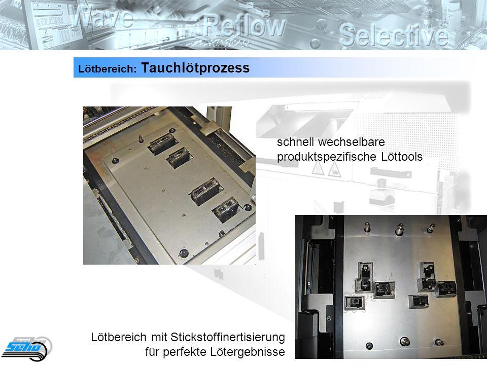18 Lötbereich: Tauchlötprozess Lötbereich mit Stickstoffinertisierung für perfekte Lötergebnisse schnell wechselbare produktspezifische Löttools