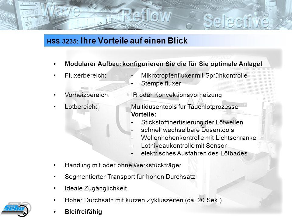 2 HSS 3235: Ihre Vorteile auf einen Blick Modularer Aufbau:konfigurieren Sie die für Sie optimale Anlage.