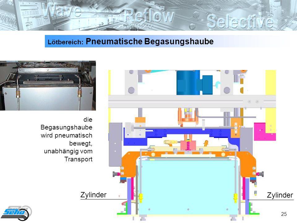 25 Lötbereich: Pneumatische Begasungshaube Zylinder die Begasungshaube wird pneumatisch bewegt, unabhängig vom Transport