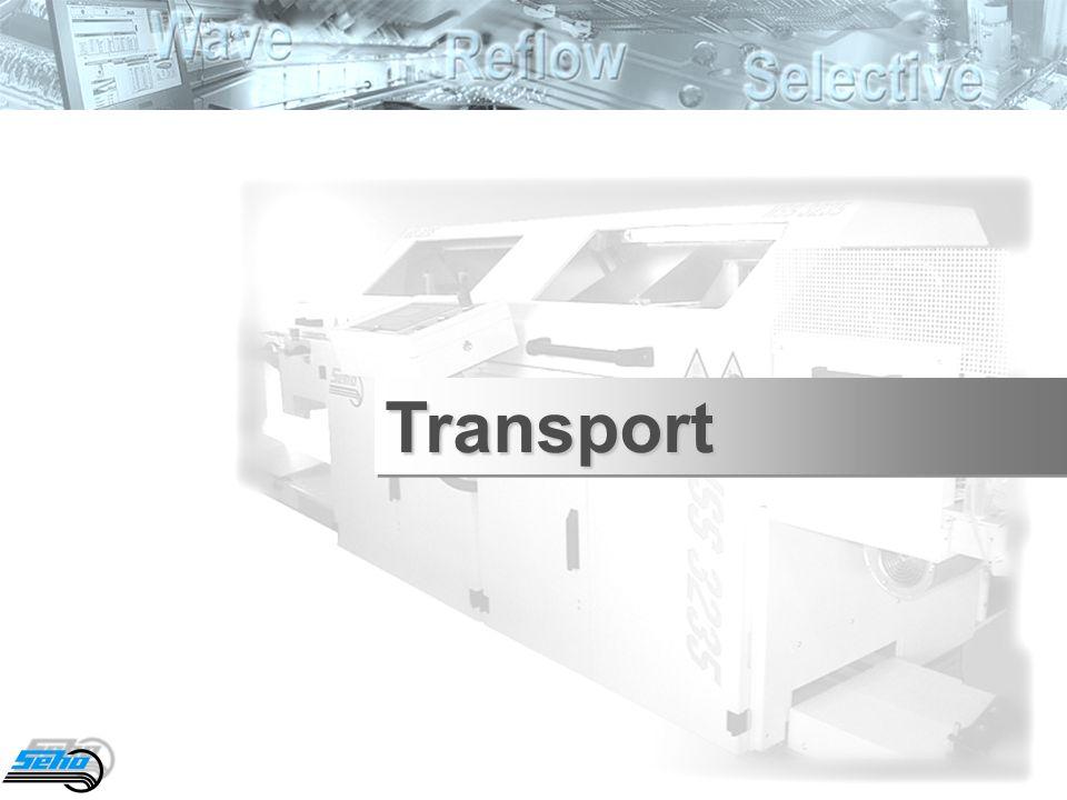 27 TransportTransport