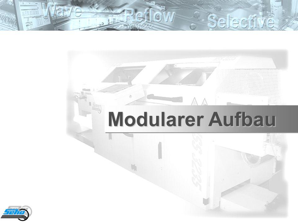 3 Modularer Aufbau