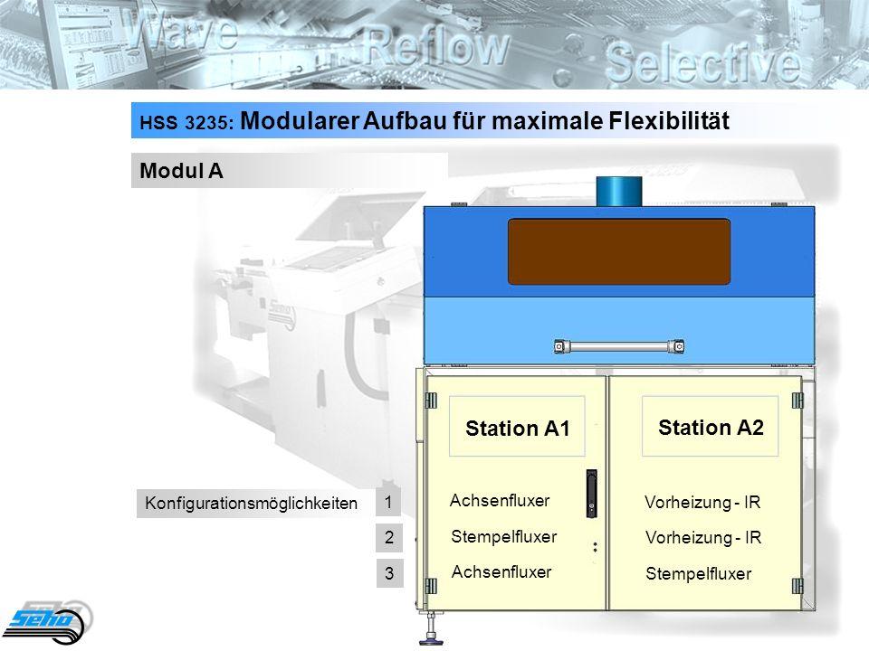 5 HSS 3235: Modularer Aufbau für maximale Flexibilität Modul A Konfigurationsmöglichkeiten Station A1 Station A2 Achsenfluxer Vorheizung - IR Stempelfluxer Vorheizung - IR Achsenfluxer Stempelfluxer 1 2 3