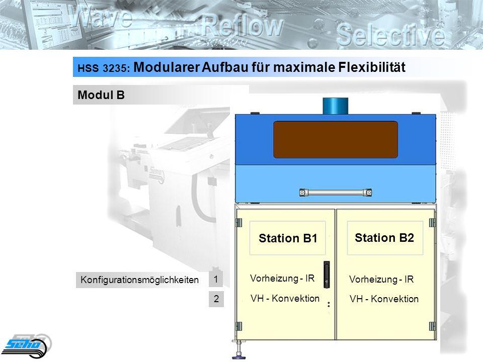 6 HSS 3235: Modularer Aufbau für maximale Flexibilität Modul B Konfigurationsmöglichkeiten Station B1 Station B2 Vorheizung - IR VH - Konvektion 1 2