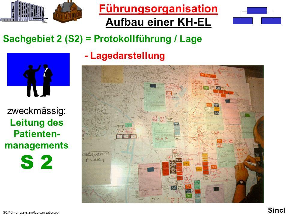 SC/Führungssystem/fuorganisation.ppt - Lagedarstellung zweckmässig: Leitung des Patienten- managements S 2 Führungsorganisation Aufbau einer KH-EL Sac