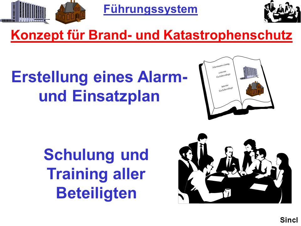 Führungssystem Konzept für Brand- und Katastrophenschutz Alarmanweisung externe Gefahrenlage interne Gefahrenlage Erstellung eines Alarm- und Einsatzp