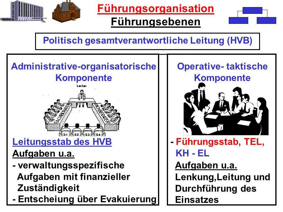 Führungsorganisation Führungsebenen Politisch gesamtverantwortliche Leitung (HVB) Administrative-organisatorische Komponente Operative- taktische Komp