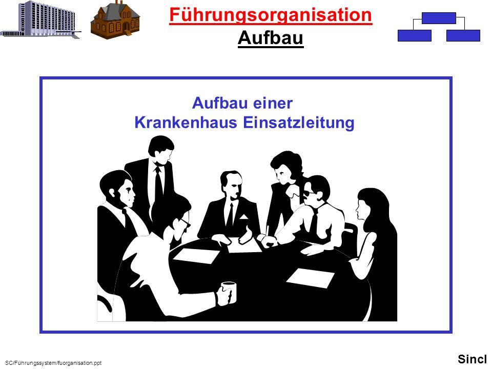 Aufbau einer Krankenhaus Einsatzleitung SC/Führungssystem/fuorganisation.ppt Führungsorganisation Aufbau Sincl