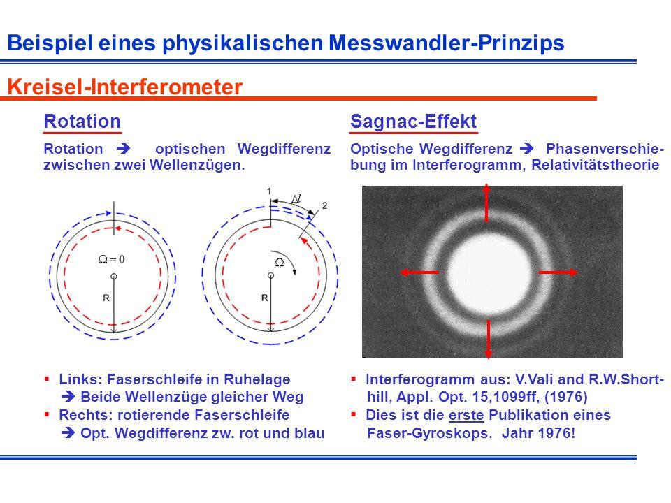 Optische Komponenten eines Messwandlers Kreisel-Interferometer Realisierter Geräteaufbau, opt.