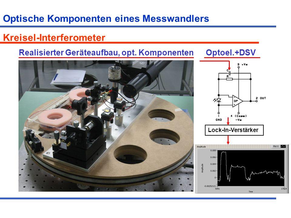 Elektronische Komponenten eines Messwandlers Kreisel-Interferometer Schematischer Aufbau des Gerätes mit Optoelektr.