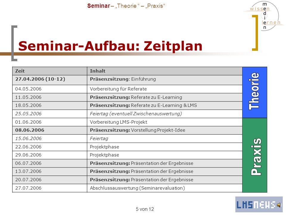 5 von 12 Seminar-Aufbau: Zeitplan Seminar – Theorie – Praxis ZeitInhalt 27.04.2006 (10-12)Präsenzsitzung: Einführung 04.05.2006Vorbereitung für Refera