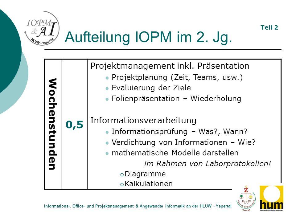 Aufteilung IOPM im 2. Jg. Wochenstunden 0,5 Projektmanagement inkl. Präsentation Projektplanung (Zeit, Teams, usw.) Evaluierung der Ziele Folienpräsen