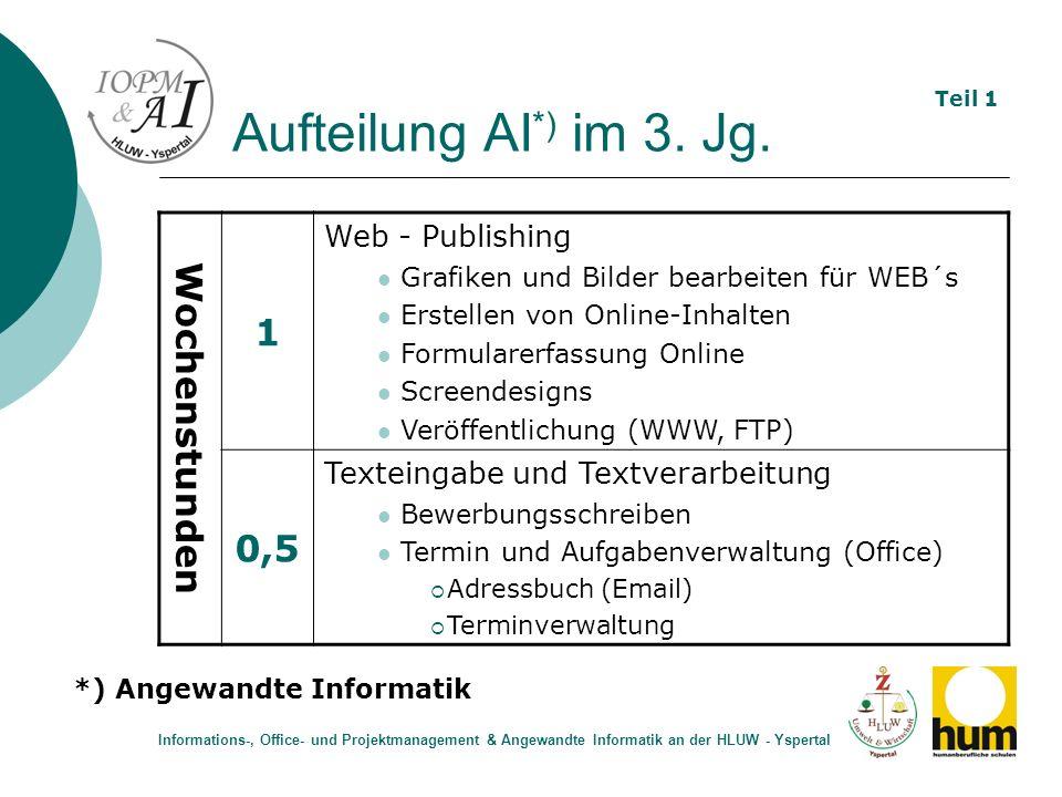 Aufteilung AI *) im 3. Jg. Wochenstunden 1 Web - Publishing Grafiken und Bilder bearbeiten für WEB´s Erstellen von Online-Inhalten Formularerfassung O