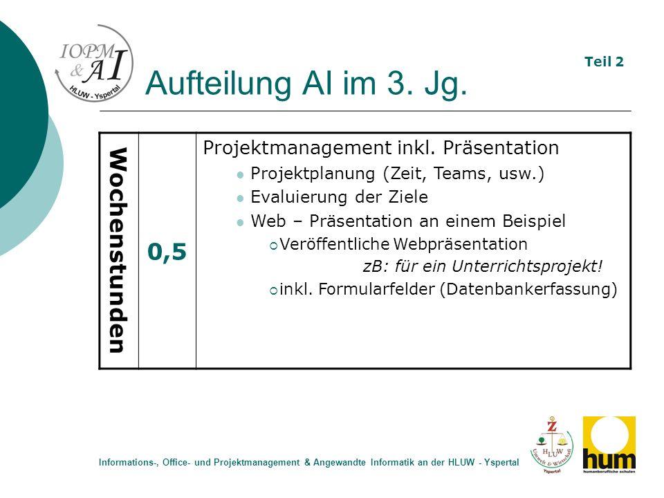 Aufteilung AI im 3. Jg. Wochenstunden 0,5 Projektmanagement inkl. Präsentation Projektplanung (Zeit, Teams, usw.) Evaluierung der Ziele Web – Präsenta