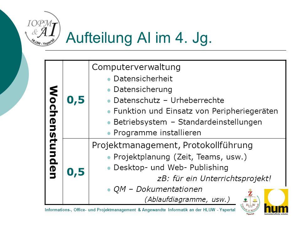 Aufteilung AI im 4. Jg. Wochenstunden 0,5 Computerverwaltung Datensicherheit Datensicherung Datenschutz – Urheberrechte Funktion und Einsatz von Perip
