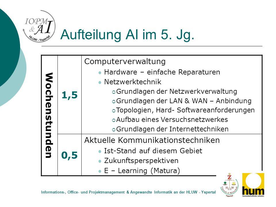 Aufteilung AI im 5. Jg. Wochenstunden 1,5 Computerverwaltung Hardware – einfache Reparaturen Netzwerktechnik Grundlagen der Netzwerkverwaltung Grundla