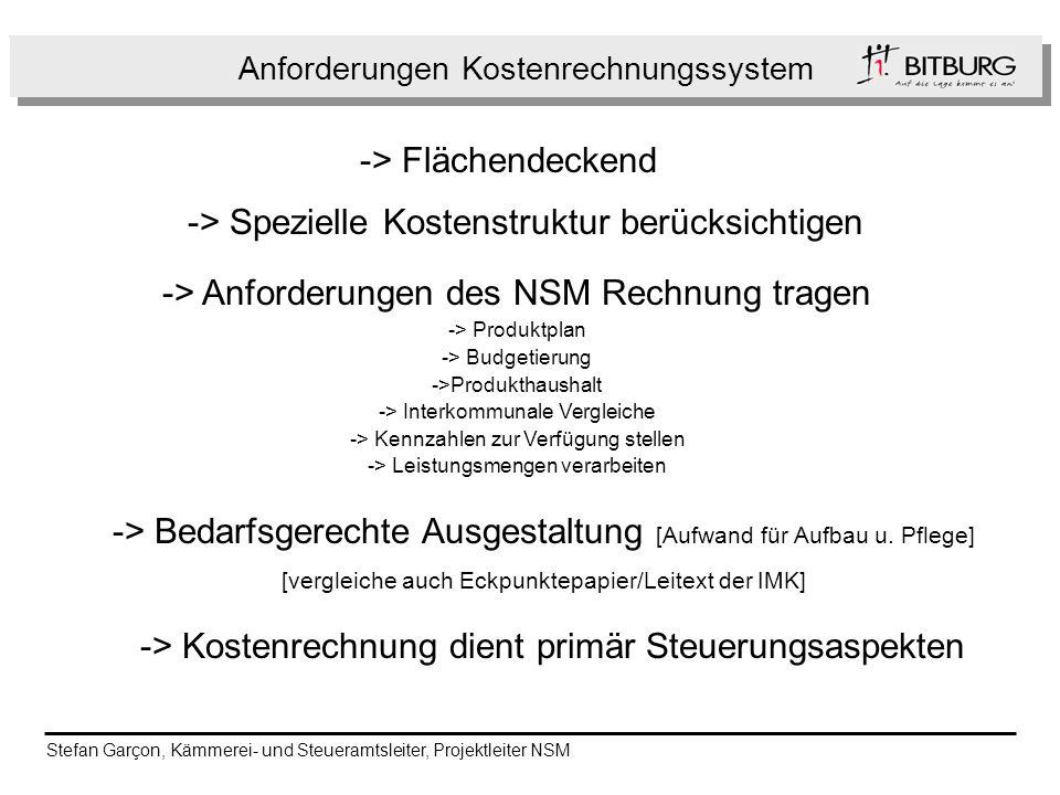 Anforderungen Kostenrechnungssystem h -> Flächendeckend -> Anforderungen des NSM Rechnung tragen -> Produktplan -> Budgetierung ->Produkthaushalt -> I