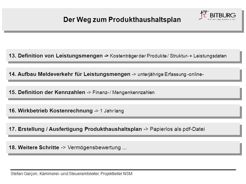 Der Weg zum Produkthaushaltsplan 13. Definition von Leistungsmengen -> Kostenträger der Produkte / Struktur- + Leistungsdaten 14. Aufbau Meldeverkehr