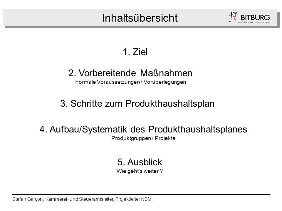 Inhaltsübersicht 4. Aufbau/Systematik des Produkthaushaltsplanes Produktgruppen / Projekte 3. Schritte zum Produkthaushaltsplan 2. Vorbereitende Maßna