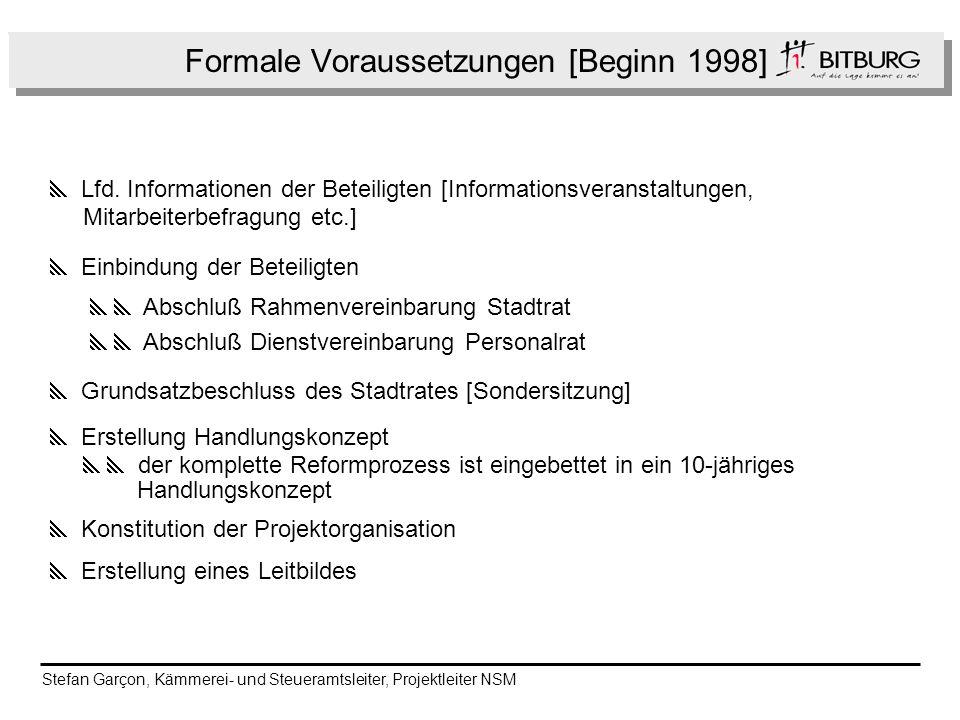 Formale Voraussetzungen [Beginn 1998] Lfd. Informationen der Beteiligten [Informationsveranstaltungen, Mitarbeiterbefragung etc.] Einbindung der Betei