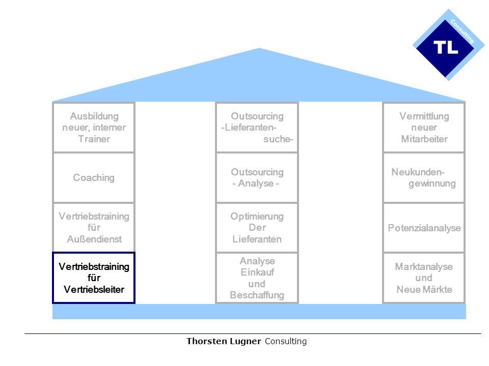Thorsten Lugner Consulting Vertriebstraining für Außendienst Coaching Ausbildung neuer, interner Trainer Marktanalyse und Neue Märkte Potenzialanalyse