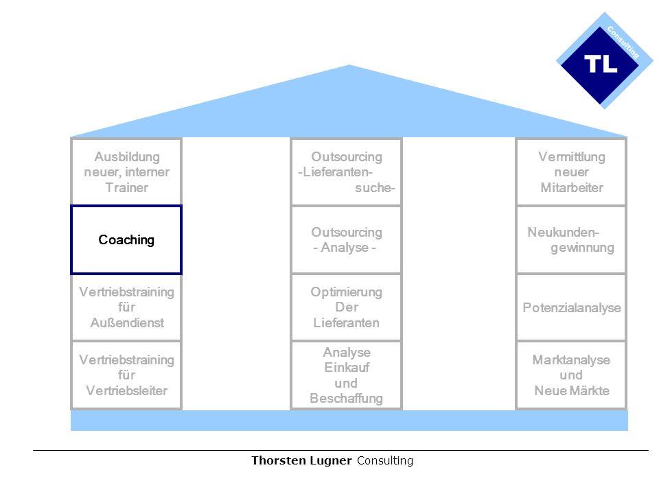 Thorsten Lugner Consulting Vertriebstraining für Vertriebsleiter Vertriebstraining für Außendienst Ausbildung neuer, interner Trainer Marktanalyse und