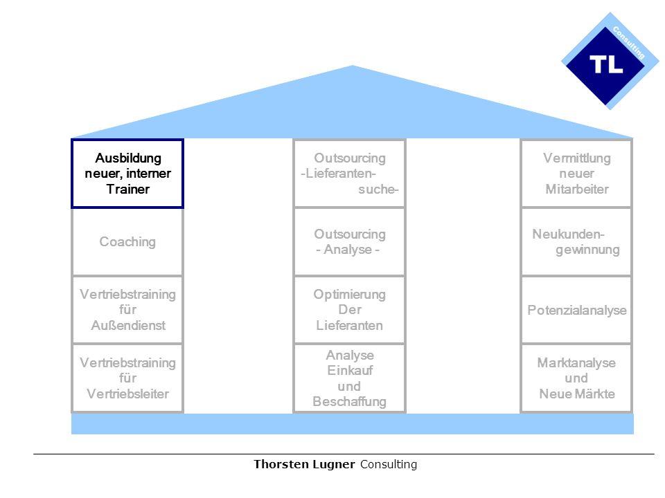 Thorsten Lugner Consulting Vertriebstraining für Vertriebsleiter Vertriebstraining für Außendienst Coaching Marktanalyse und Neue Märkte Potenzialanal