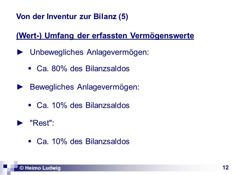 12 (Wert-) Umfang der erfassten Vermögenswerte Unbewegliches Anlagevermögen: © Heimo Ludwig Von der Inventur zur Bilanz (5) Ca. 80% des Bilanzsaldos B