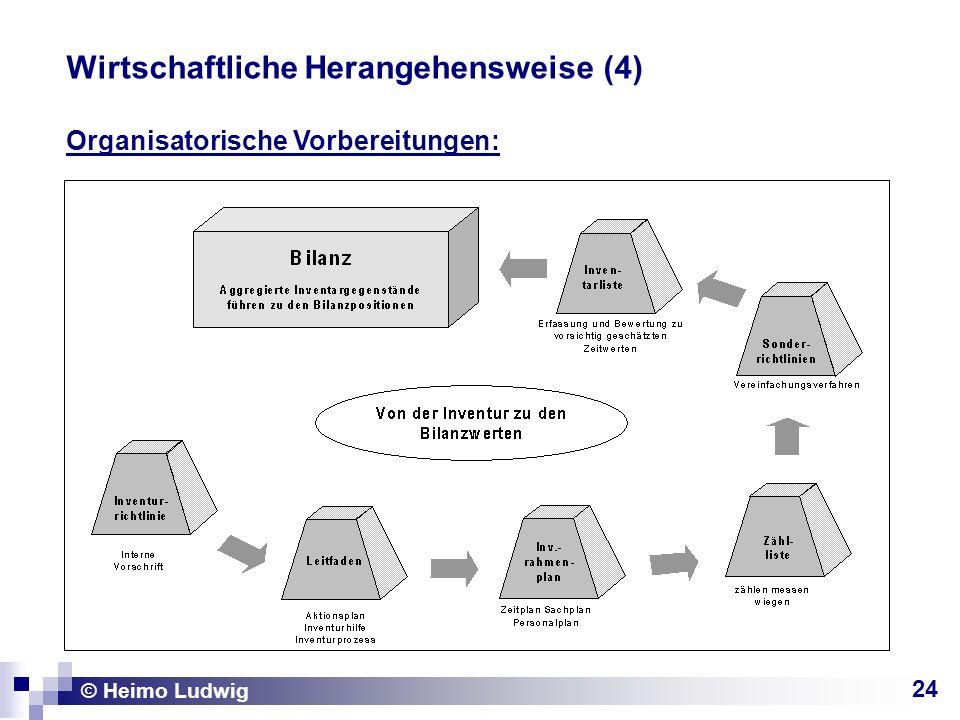 24 Organisatorische Vorbereitungen: Inventurablauf © Heimo Ludwig Wirtschaftliche Herangehensweise (4)
