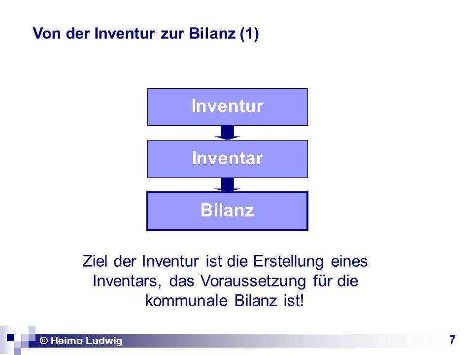 7 © Heimo Ludwig Inventur Inventar Bilanz Ziel der Inventur ist die Erstellung eines Inventars, das Voraussetzung für die kommunale Bilanz ist.