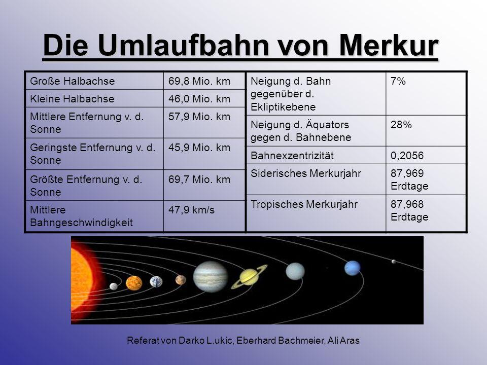 Referat von Darko L.ukic, Eberhard Bachmeier, Ali Aras Planetendaten Planetenmasse3,302*10 23 kg (5,53%) Planetendurchmesser4880 km (38,3%) Mittlere D