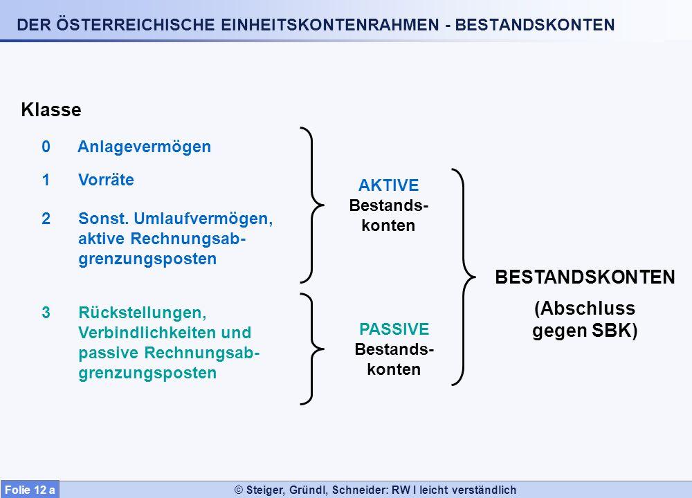 © Steiger, Gründl, Schneider: RW I leicht verständlich Klasse 3 Rückstellungen, Verbindlichkeiten und passive Rechnungsab- grenzungsposten 0 Anlagever