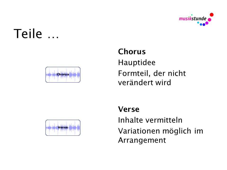 Teile … Chorus Hauptidee Formteil, der nicht verändert wird Verse Inhalte vermitteln Variationen möglich im Arrangement