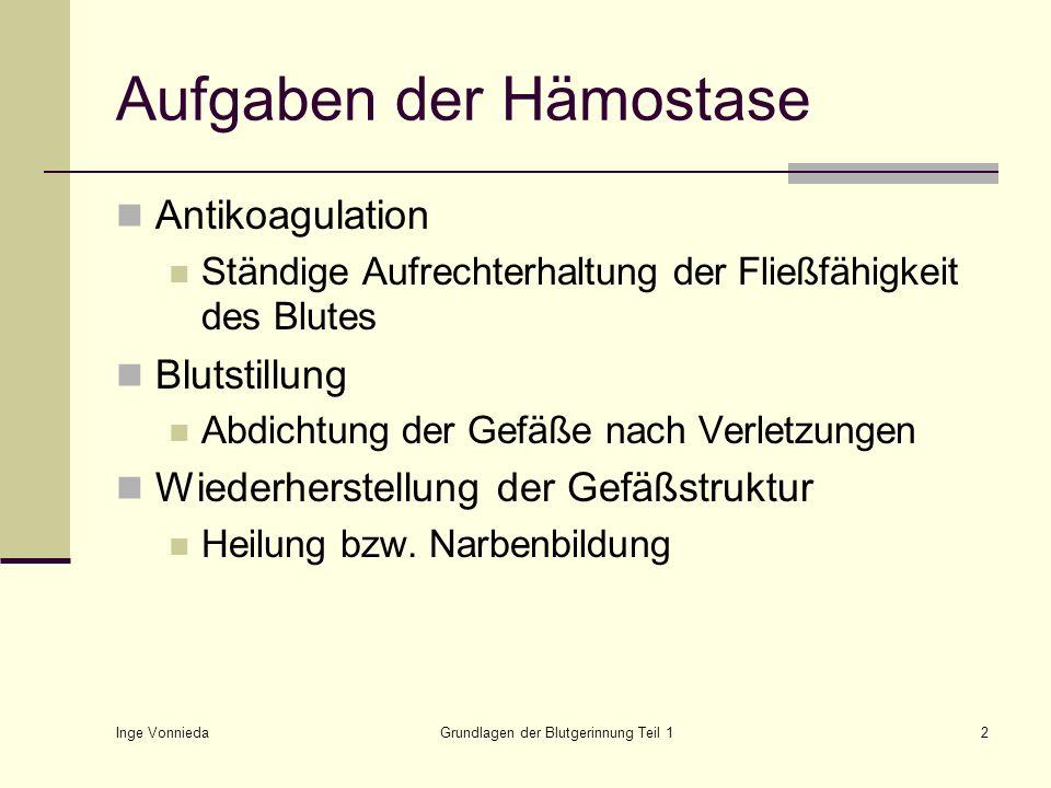 Inge Vonnieda Grundlagen der Blutgerinnung Teil 12 Aufgaben der Hämostase Antikoagulation Ständige Aufrechterhaltung der Fließfähigkeit des Blutes Blu