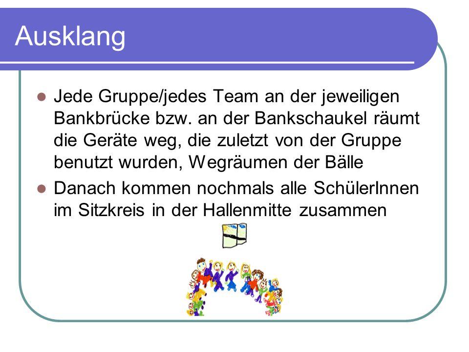 Ausklang Jede Gruppe/jedes Team an der jeweiligen Bankbrücke bzw.