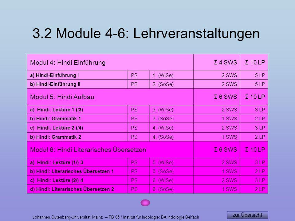 Modul 4: Hindi Einführung Σ 4 SWSΣ 10 LP a) Hindi-Einführung IPS1.