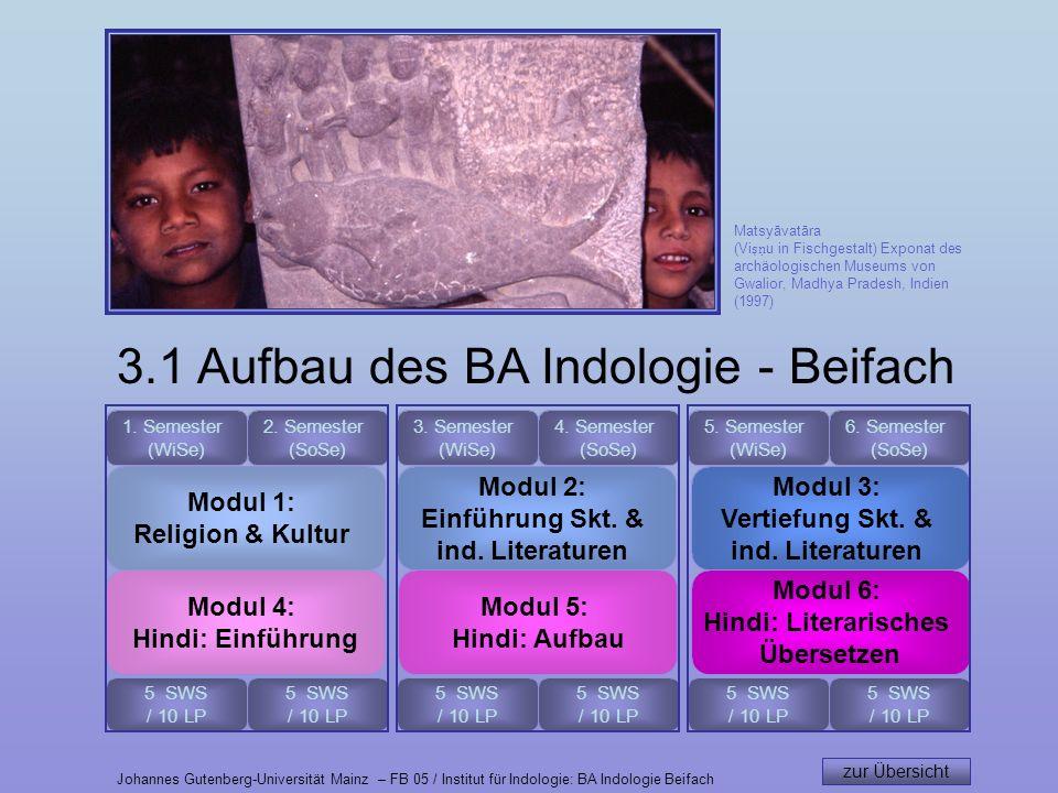 3.1 Aufbau des BA Indologie - Beifach 1. Semester (WiSe) 2.