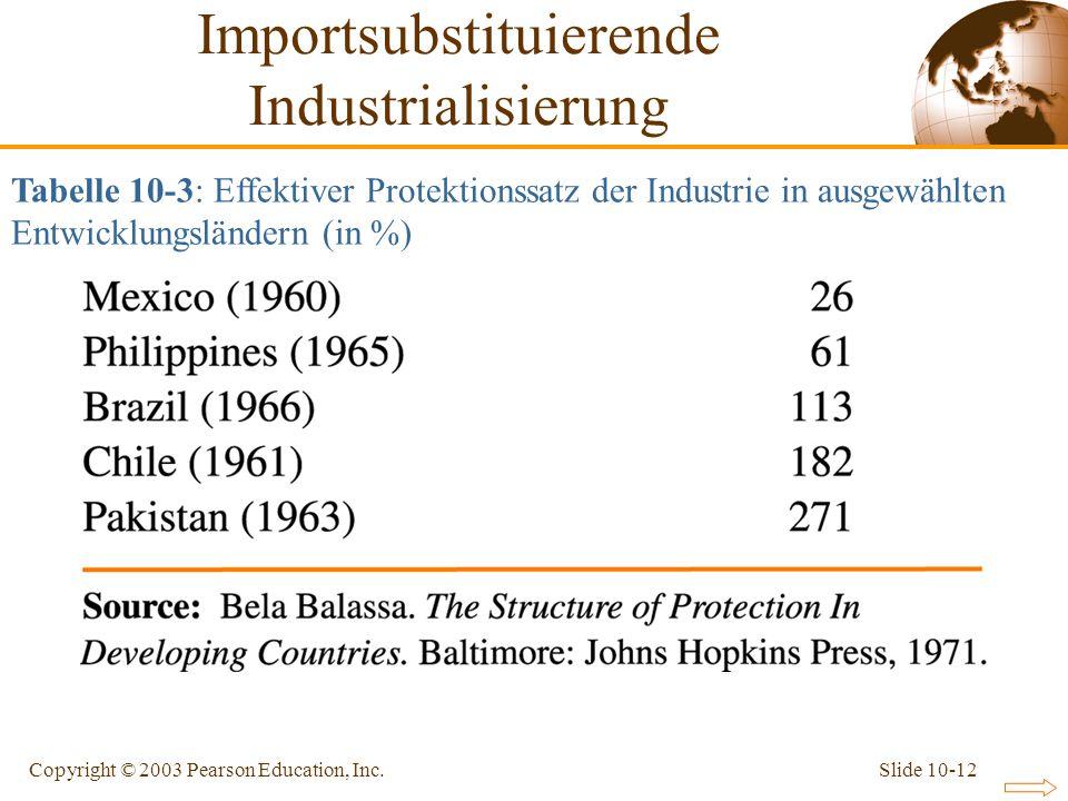Slide 10-12Copyright © 2003 Pearson Education, Inc. Tabelle 10-3: Effektiver Protektionssatz der Industrie in ausgewählten Entwicklungsländern (in %)