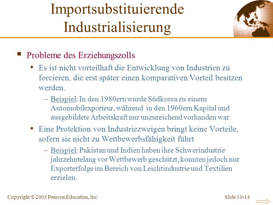 Slide 10-14Copyright © 2003 Pearson Education, Inc. Probleme des Erziehungszolls Es ist nicht vorteilhaft die Entwicklung von Industrien zu forcieren,