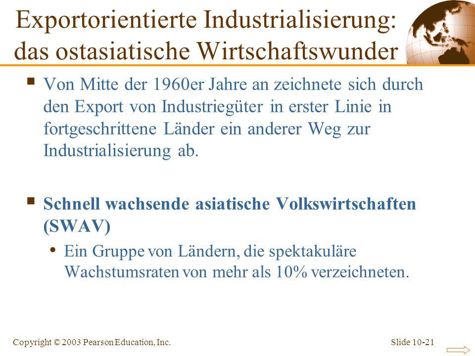 Slide 10-21Copyright © 2003 Pearson Education, Inc. Exportorientierte Industrialisierung: das ostasiatische Wirtschaftswunder Von Mitte der 1960er Jah