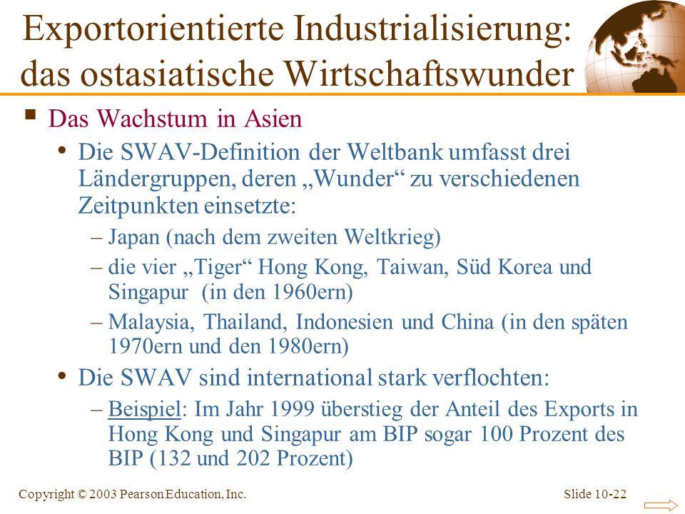 Slide 10-22Copyright © 2003 Pearson Education, Inc. Das Wachstum in Asien Die SWAV-Definition der Weltbank umfasst drei Ländergruppen, deren Wunder zu