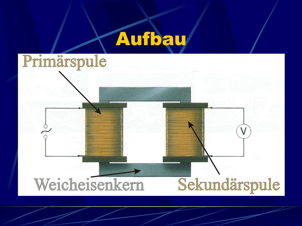 Funktionsprinzip Wenn an die Primärspule eine Wechselspannung angeschlossen wird, so entsteht ein sich ständig wechselndes Magnetfeld, das auch die Sekundärspule durchdringt.