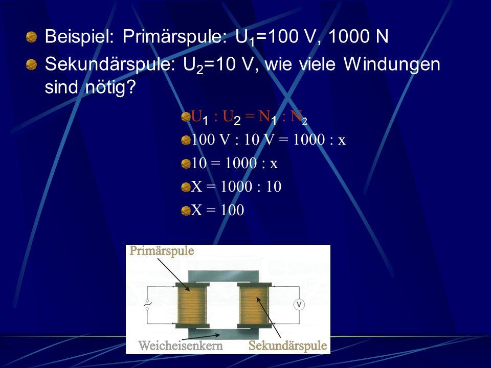 Beispiel: Primärspule: U 1 =100 V, 1000 N Sekundärspule: U 2 =10 V, wie viele Windungen sind nötig? U 1 : U 2 = N 1 : N 2 100 V : 10 V = 1000 : x 10 =